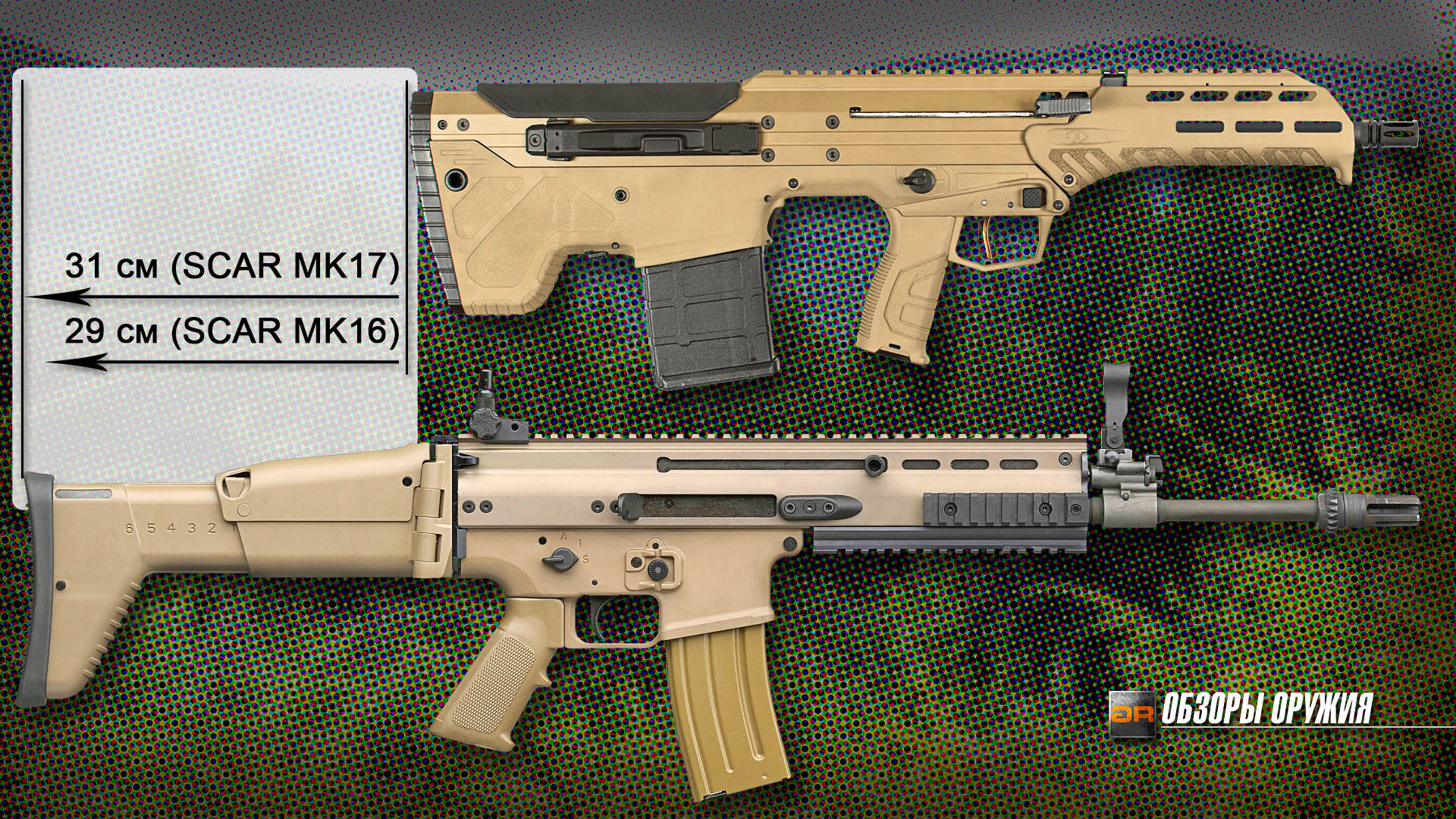 Desert Tech MDR и FN SCAR