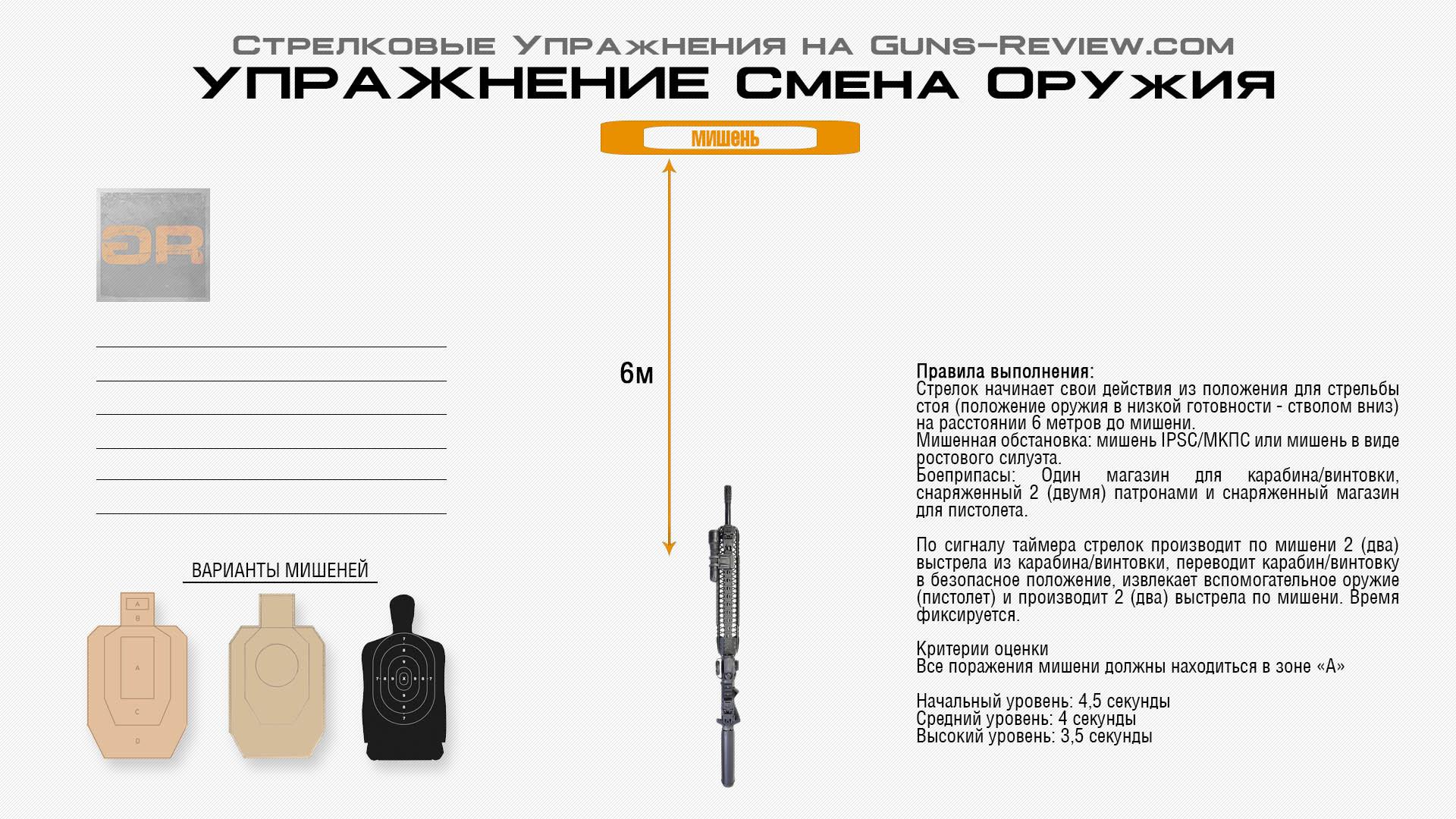 """Схема и Правила выполнения упражнения """"Смена Оружия"""""""
