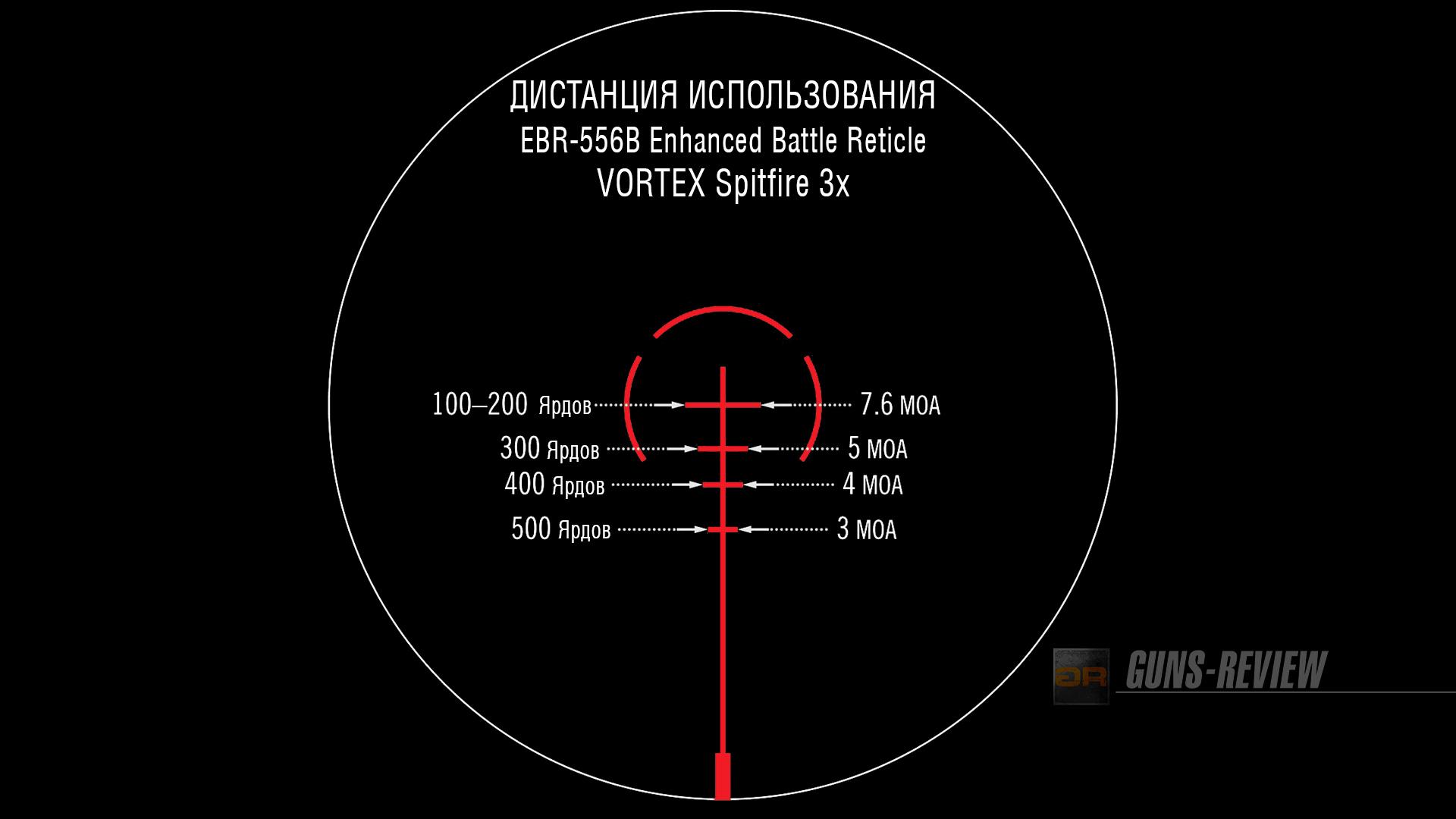 Сетка Vortex Spitfire 3x