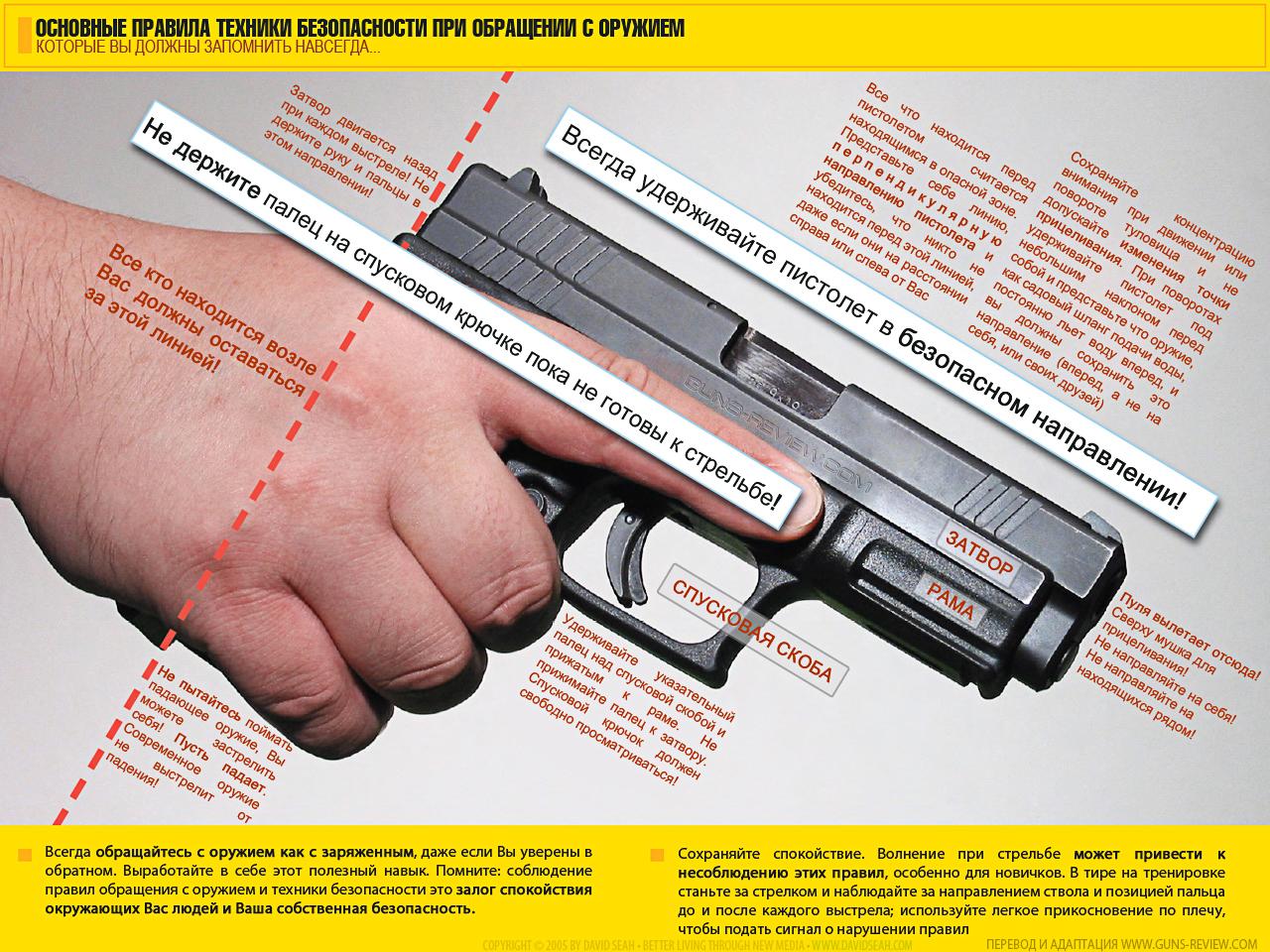 Правила техники безопасности при обращении с оружием