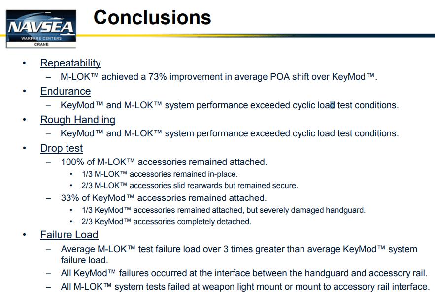 Результаты сравнения M-Lok и KeyMod