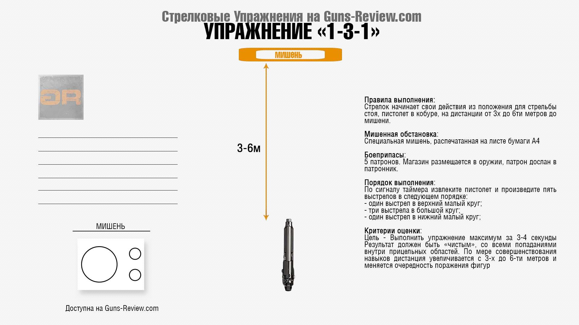 Схема и Правила выполнения стрелкового упражнения с пистолетом 1-3-1