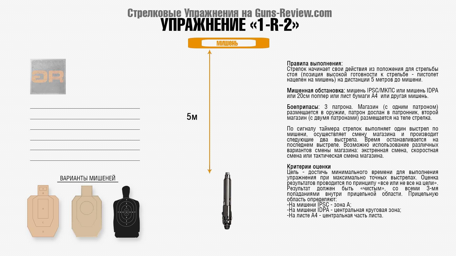 Схема и Правила выполнения стрелкового упражнения с пистолетом 1-R-2