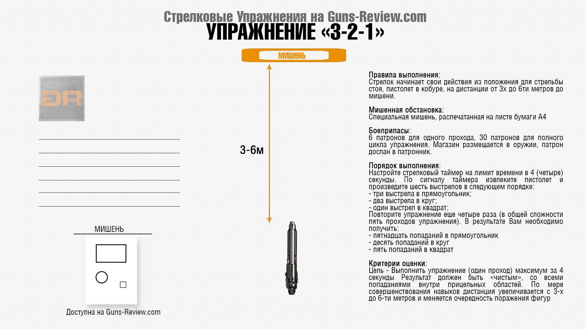 Схема и Правила выполнения стрелкового упражнения с пистолетом 3-2-1
