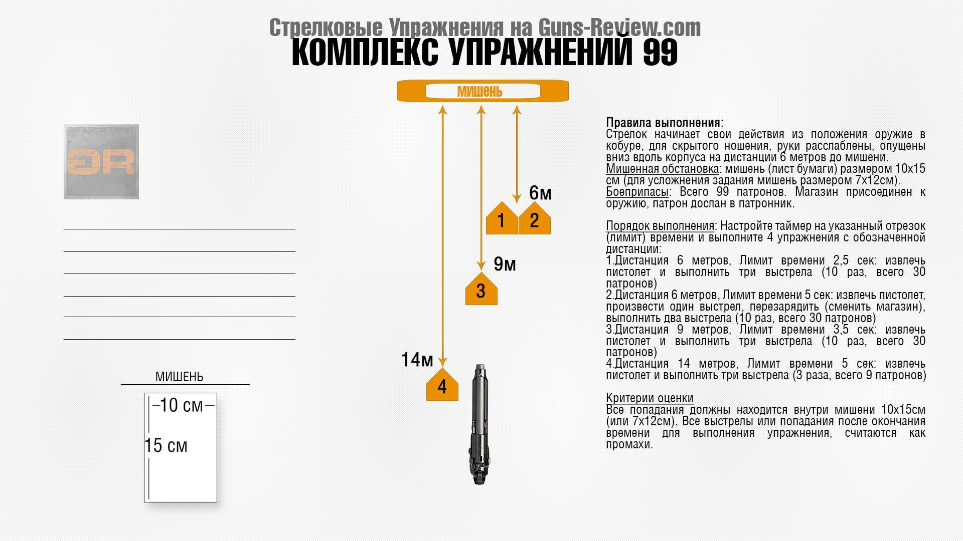 Схема и Правила выполнения комплекса стрелковых упражнений с пистолетом 99