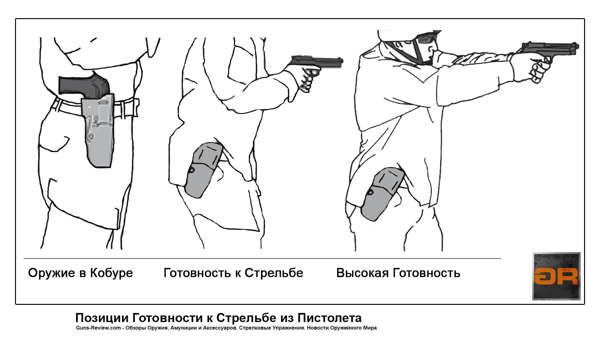 Позиции готовности к стрельбе из пистолета / US ARMY Pistol, 2017. Перевод и адаптация Guns-Review.com
