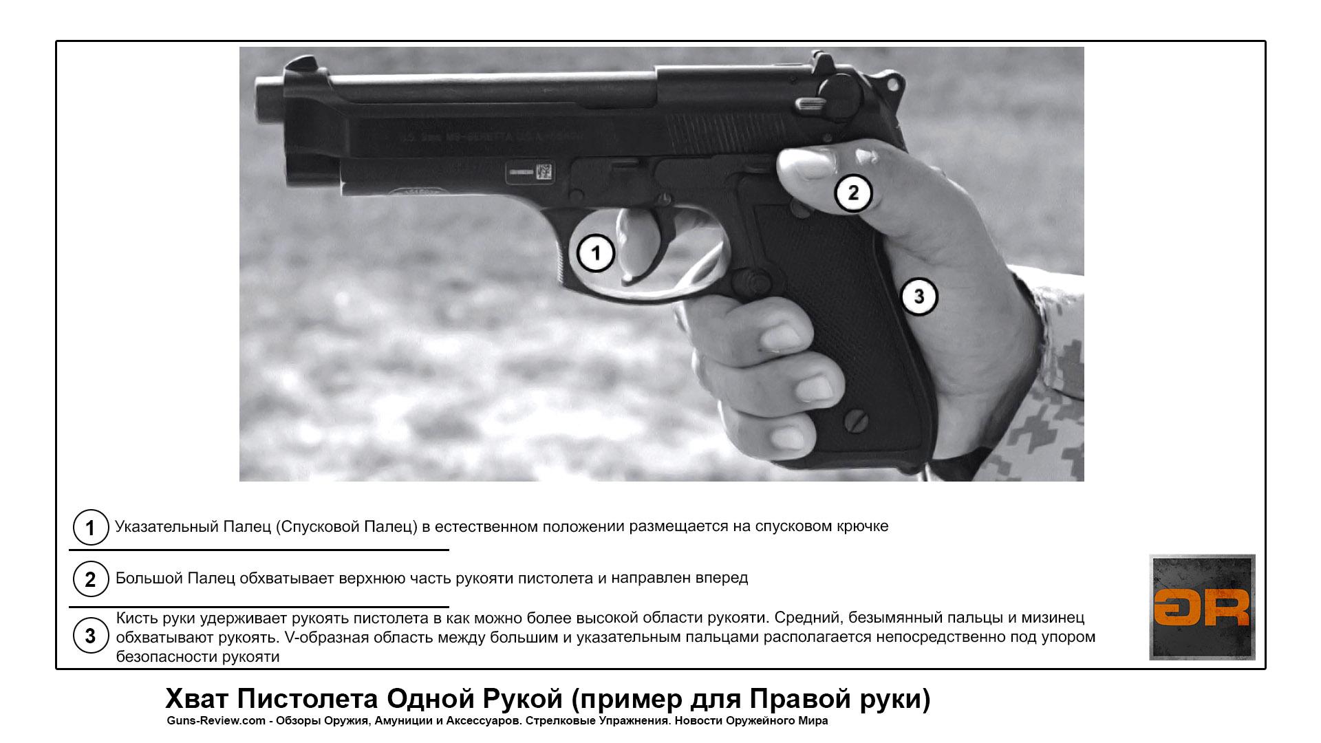 Выполнение Хвата Пистолета Одной Рукой (пример для Правой руки) / US ARMY Pistol, 2017. Перевод и адаптация Guns-Review.com