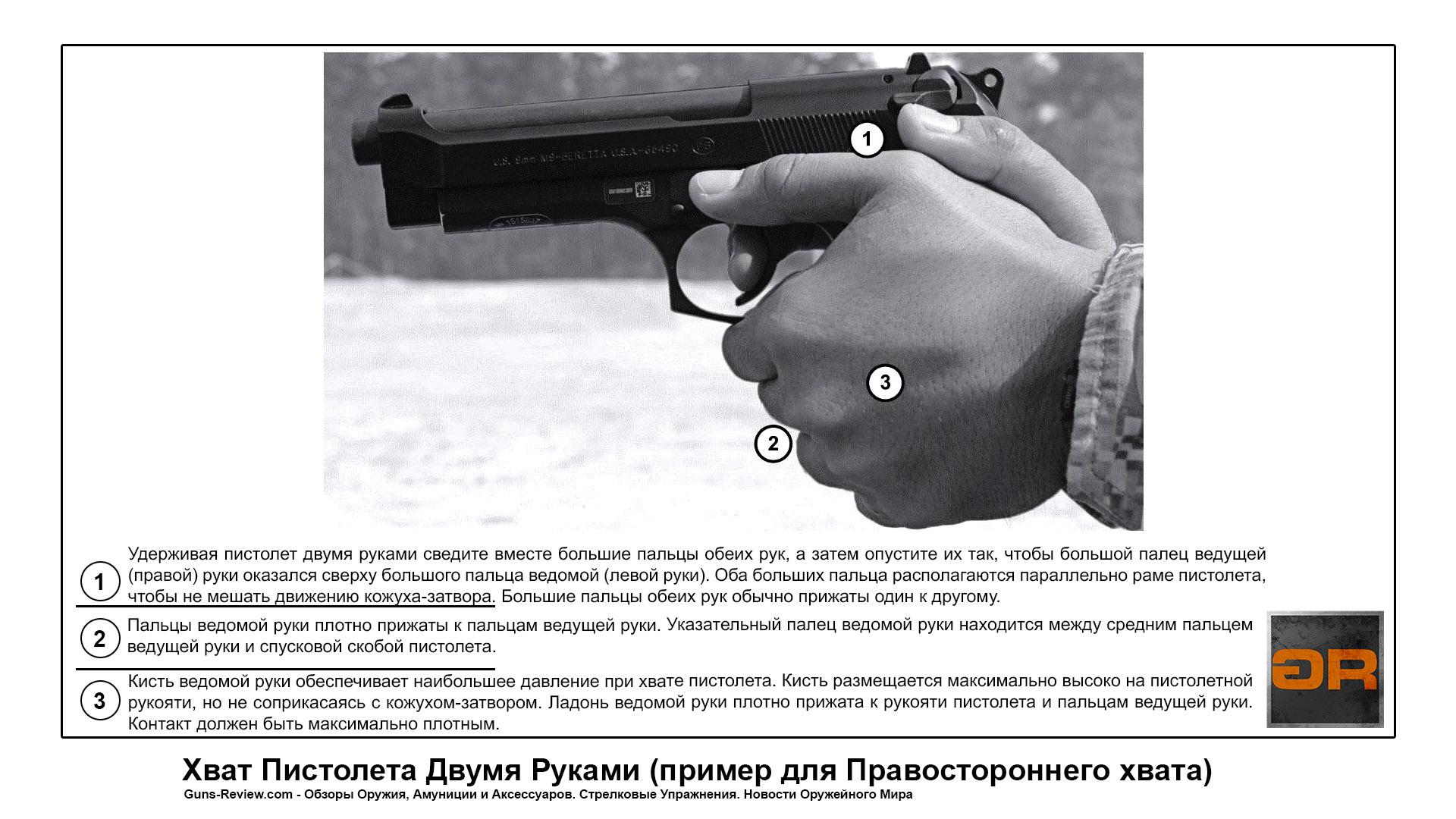Выполнение Хвата Пистолета Двумя Руками (пример для правостороннего хвата) / US ARMY Pistol, 2017. Перевод и адаптация Guns-Review.com