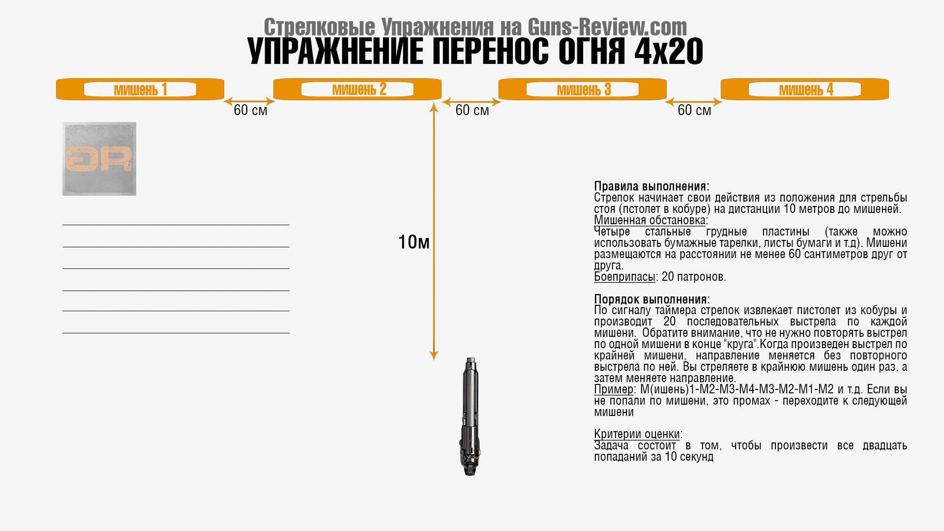 Схема и Правила выполнения стрелкового упражнения с пистолетом 4х20